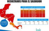 Uruguay y Chile, los menos corruptos de AL; México en el lugar 28